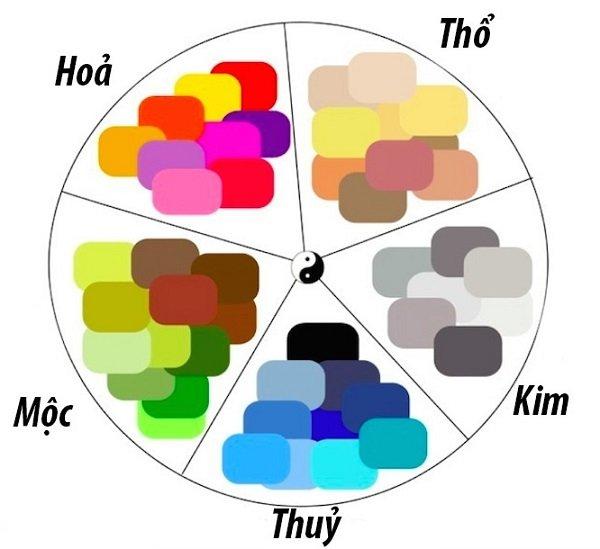 thiet ke logo cong ty theo phong thuy (2)